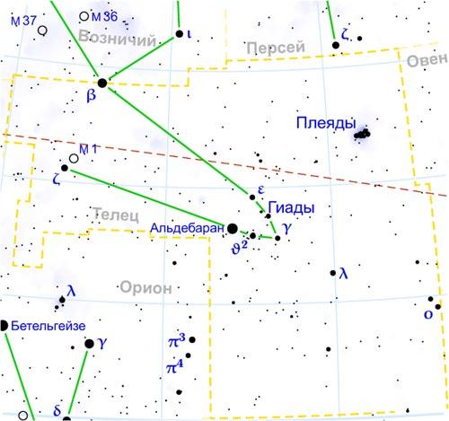 Схема зодиакального созвездия